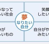 おうちじかん⑤-1